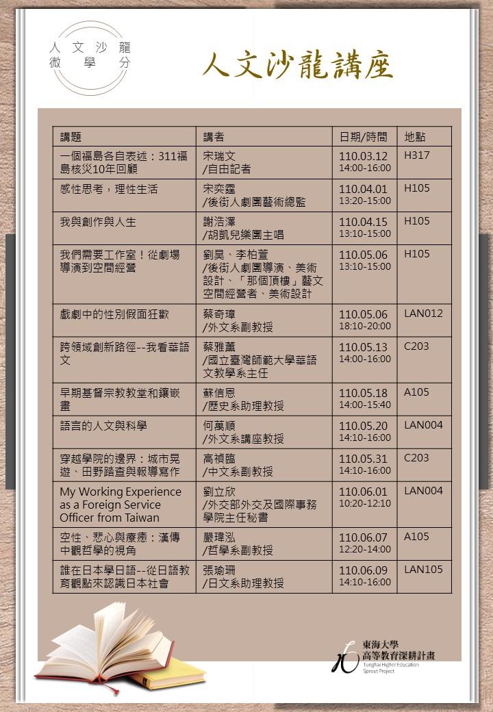109-2 人文沙龍微學分系列講座